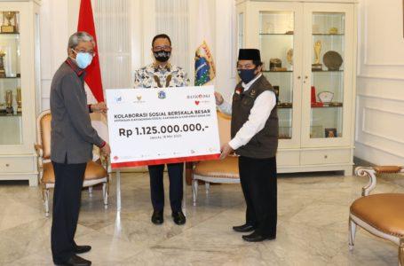 Bank DKI Donasi Peduli Covid-19 Total Rp5 Miliar